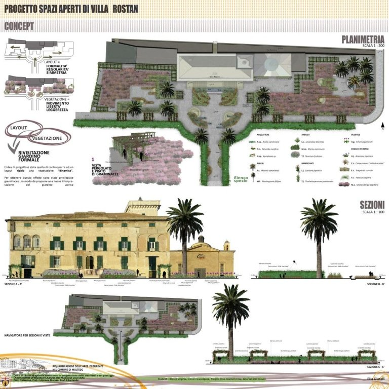 Riqualificazione giardini storici