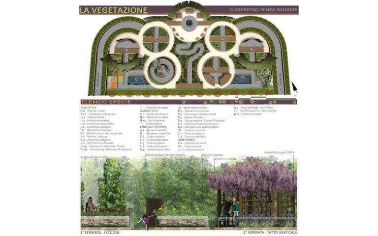 Realizzazione giardini terapeutici