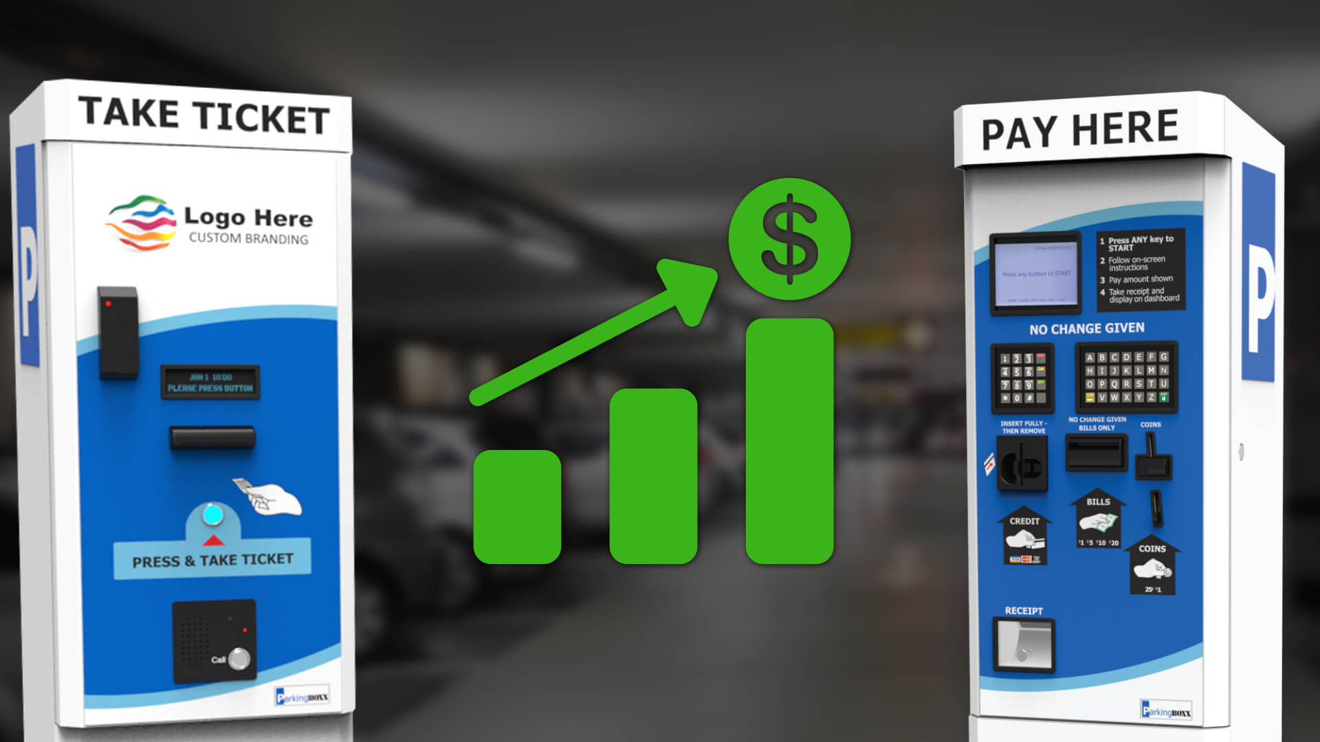 comparison of gated and metered parking system revenue