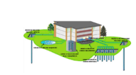 impiantistica e sistemi a energie rinnovabili