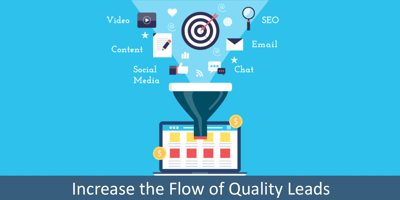 Increasing the Flow of Quality Leads