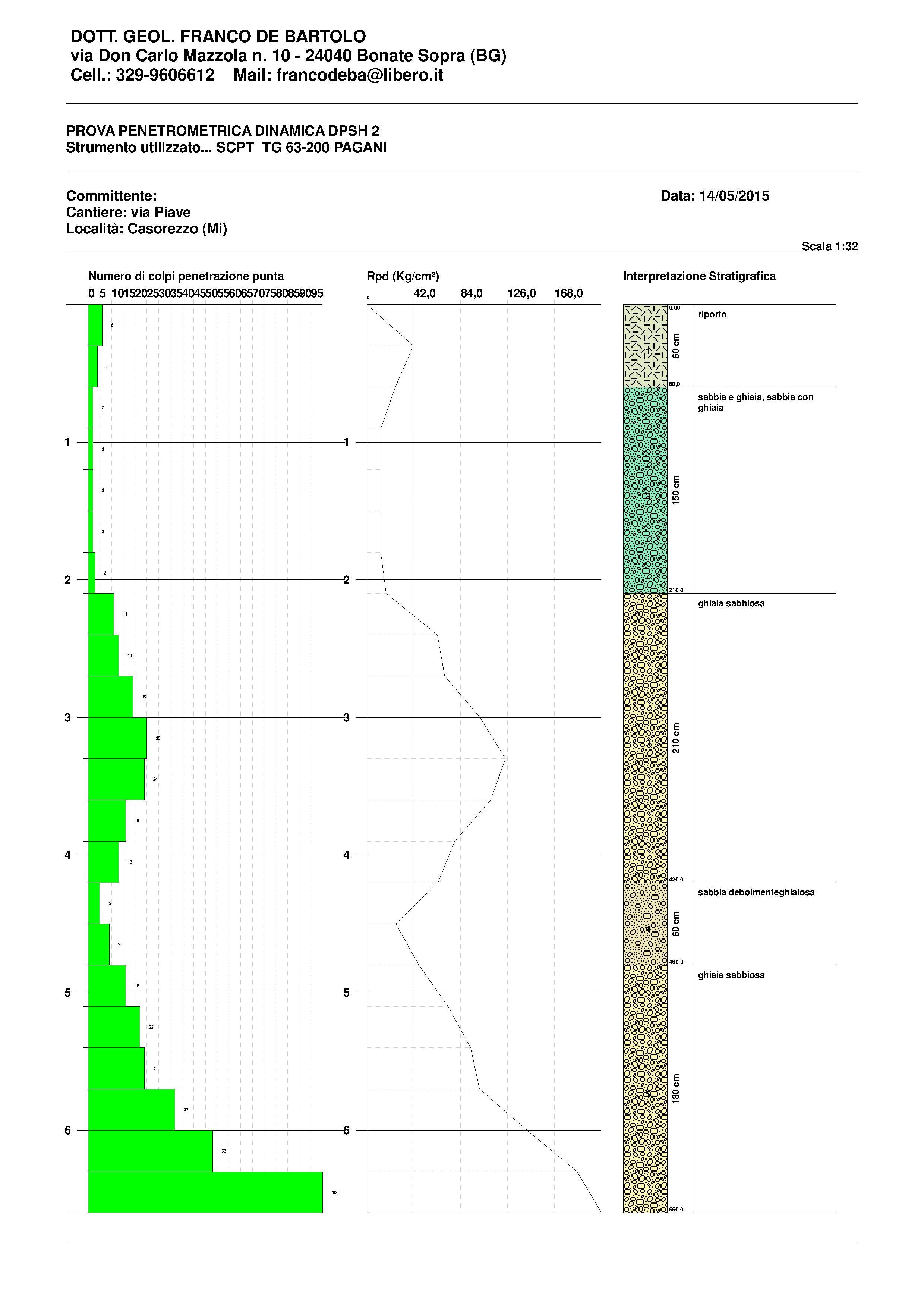stratigrafia da prove