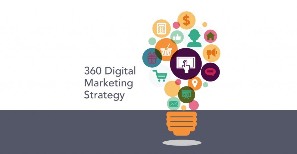 360 Digital Marketing Strategy