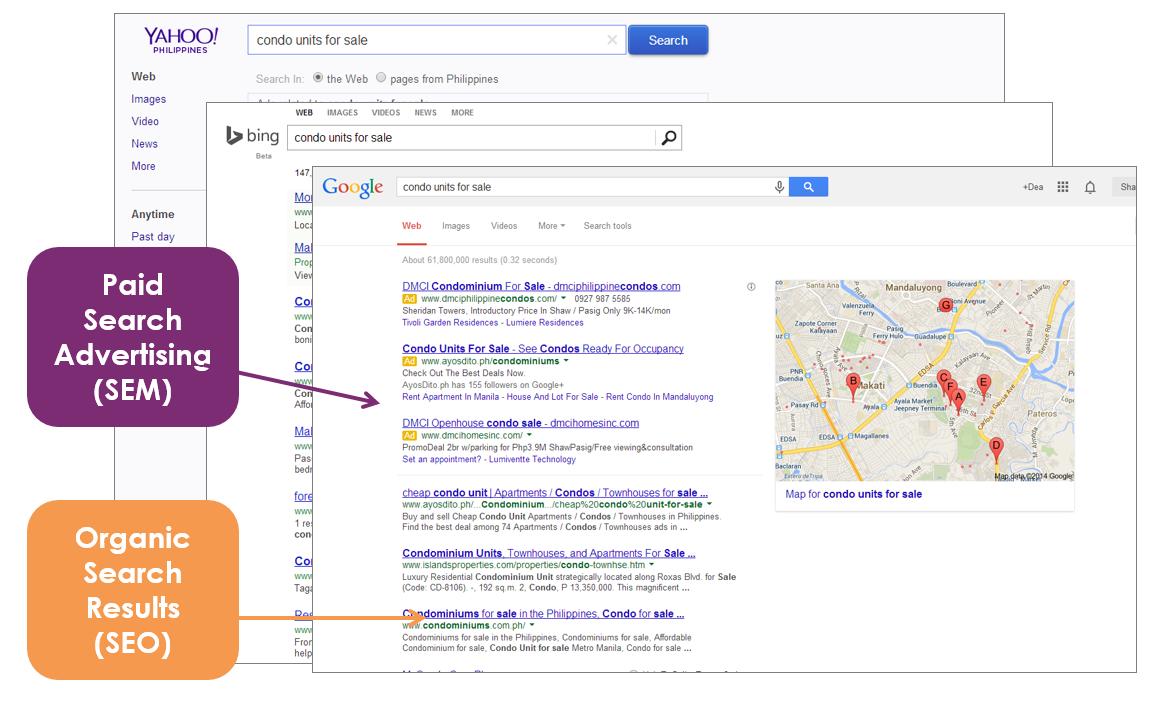 Google Search Network: SEM vs. SEO