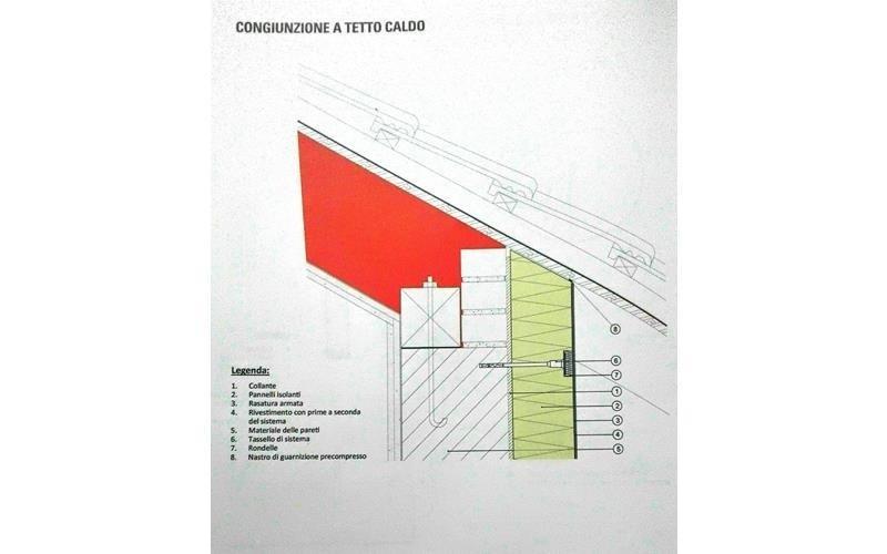Congiunzione a tetto calco Edilterro Lago Maggiore