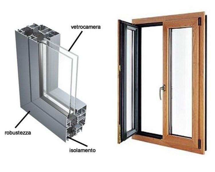 Infissi e serramenti in alluminio