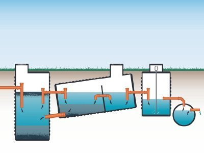 Industrial sediment filters