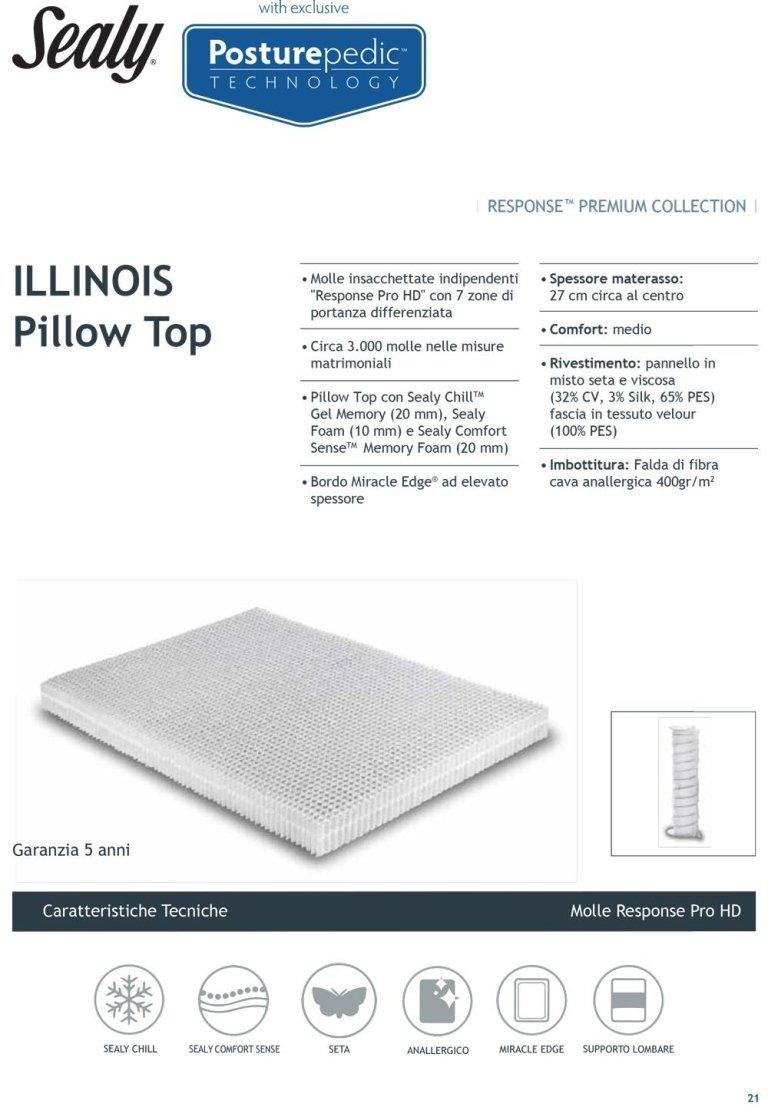 ILLINOIS-PILLOW-TOP