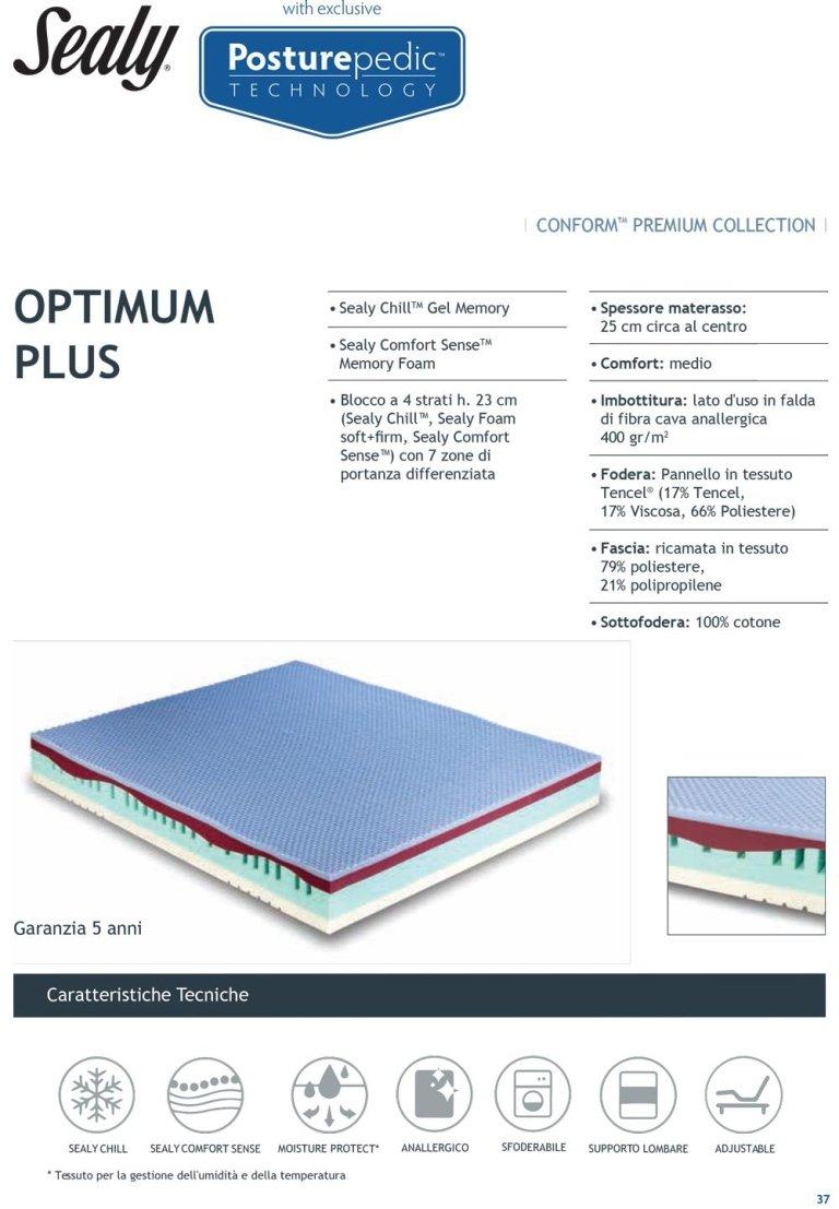 OPTIMUM-PLUS