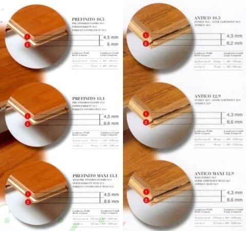 pavimenti prefiniti, parquet classico, verniciatura legno