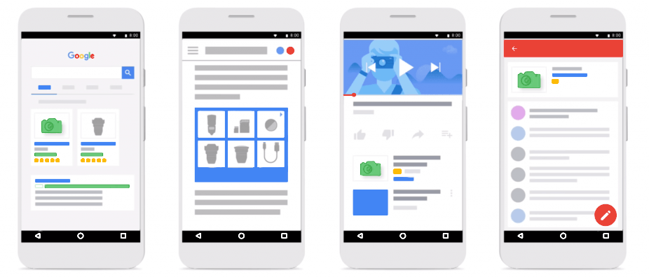 What are Google Smart Shopping campaigns?