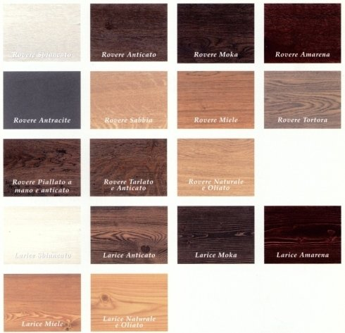Le tonalità di colore