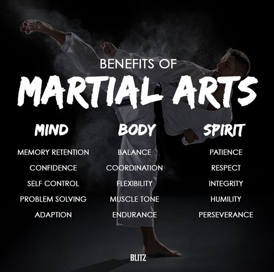 Poster with the benefits of martial arts.