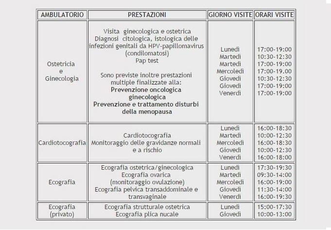 Ambulatorio di Ostetricia e Ginecologia