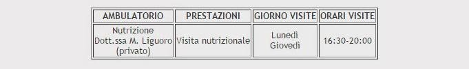 Ambulatorio di Nutrizione