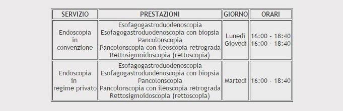 Centro di Endoscopia Digestiva