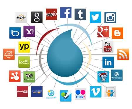 Social Media Management and Optimization Naperville