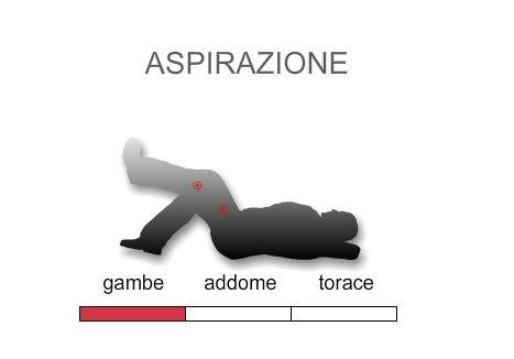 aspirazione
