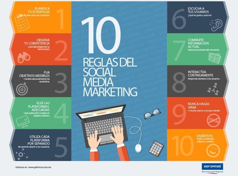 [INFOGRAFIA] 10 Reglas del Social Media Marketing