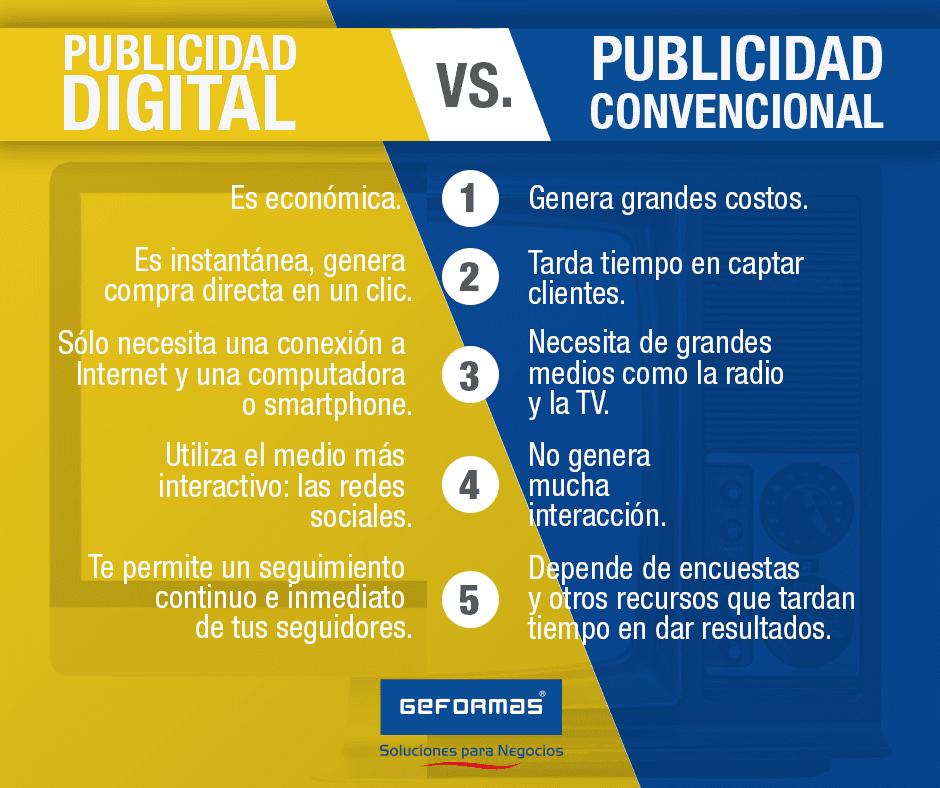[INFOGRAFÍA] Publicidad digital Vs publicidad convencional