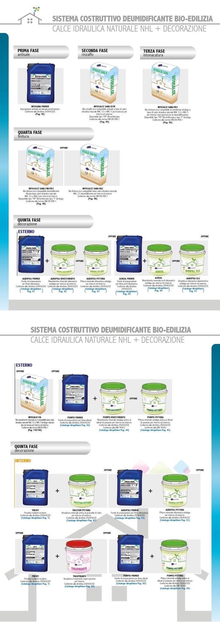 Sistema Costruttivo Deumidificante Bio-edilizia (Calce e Bio-Pozzolana)