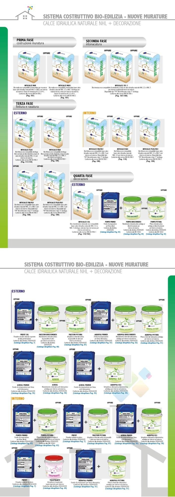Sistema Costruttivo Bio-Edilizia - Nuove Murature (Calce Naturale NHL)