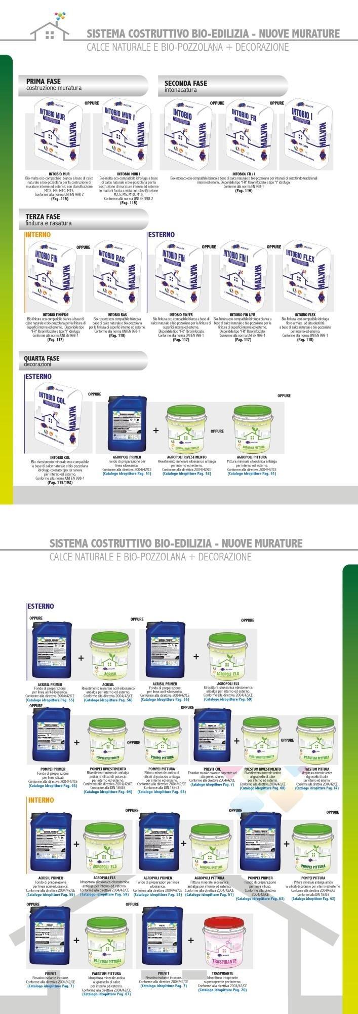 Sistema Costruttivo Bio-Edilizia - Nuove Murature (Calce e Bio-pozzolana)