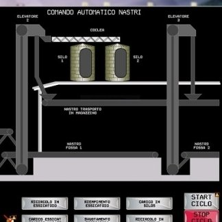 sistema domotico per essiccazione cereali , impianto domotico industriale