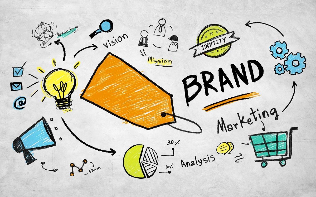 Resultado de imagen de agencia de publicidad integrada