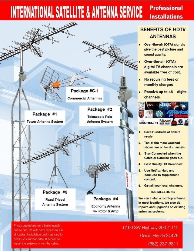 The Truth About A 100 Mile Antenna