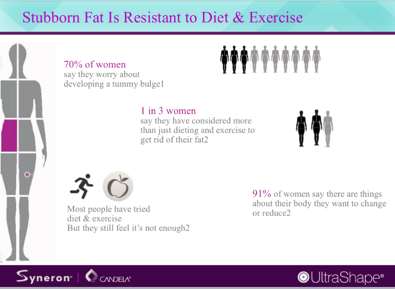 How-To-Get-Rid-of-Belly-Fat-Boston-RI