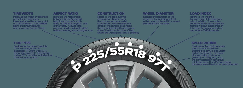 Wheel Balancing Westmont IL