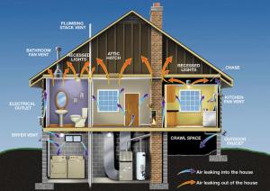Rochester insulation company