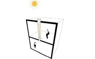 Sistemi d'illuminazione
