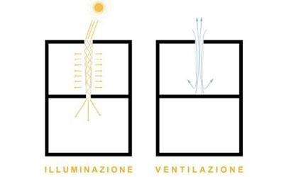 Realizzazioni sistemi d'illuminazione Cuneo