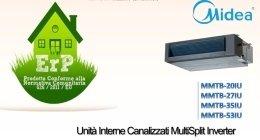 climatizzatore, aerazione ambienti, condizionatori industriali