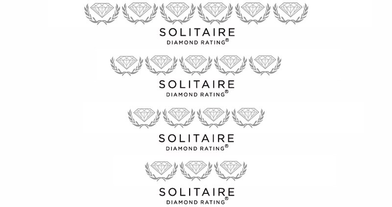 View of a solitaire diamond rating