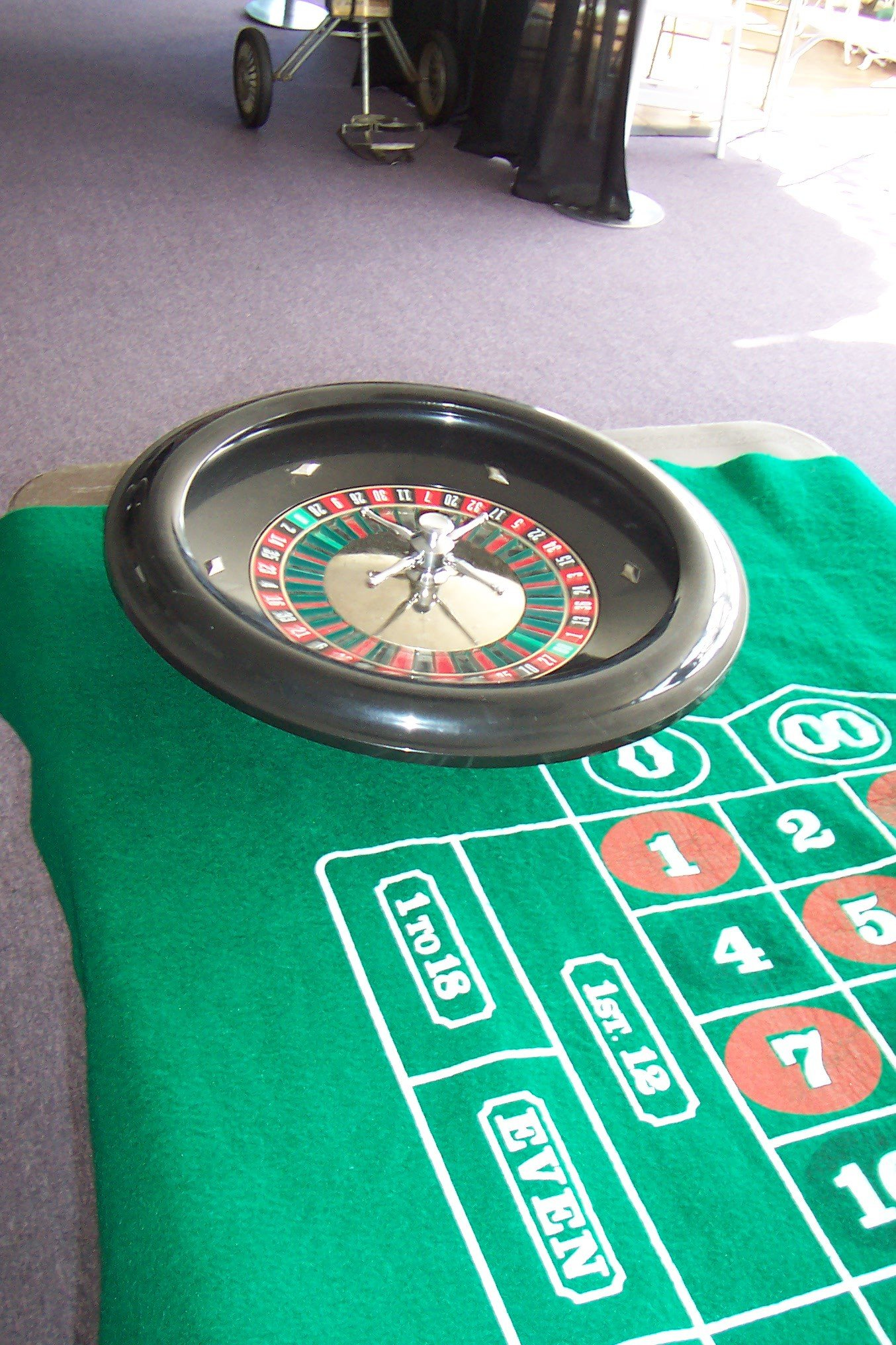 Wheel roulette game