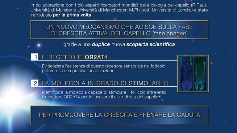 Bioscalin Sign revolution
