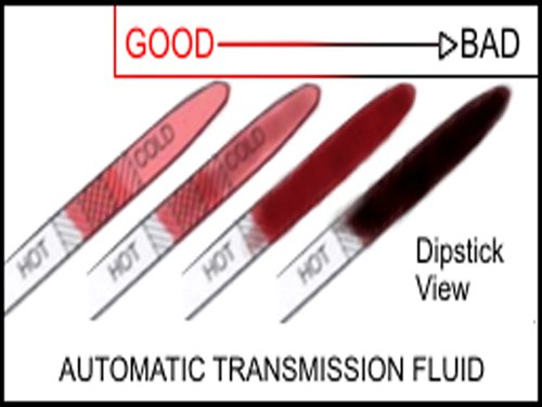 Transmission Fluid Color And Smell