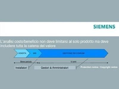 analisi Siemens