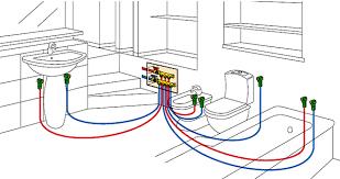 schema impianto idrico