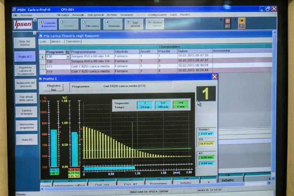 Programma Carbo-O-prof per gestione e controllo avanzamento linea automatica