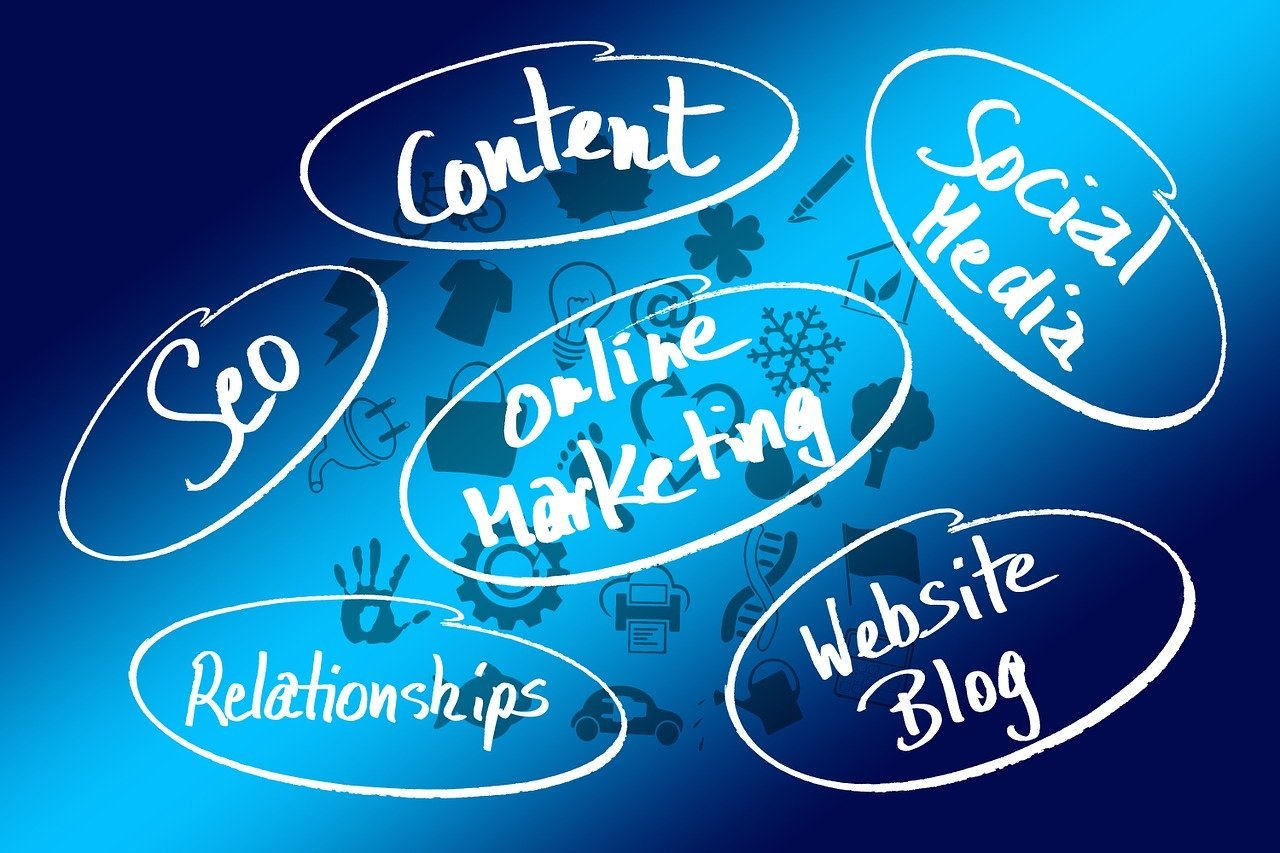Drive More Traffic To Your Site With Social Media Marketing