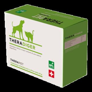 Theradiger
