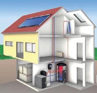 sistema solare casa