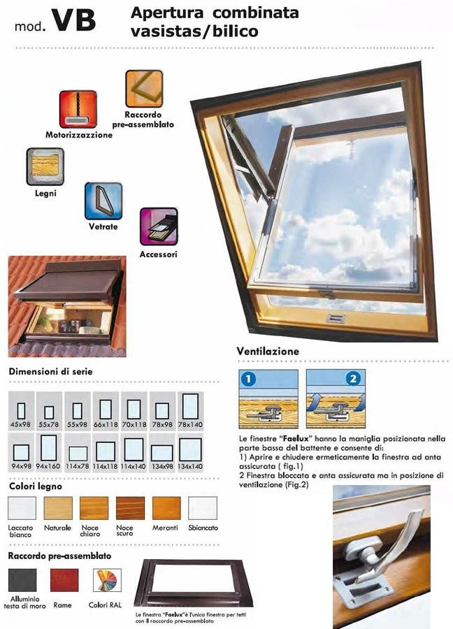 fenêtres de toit ouverture pivotante modèle VB