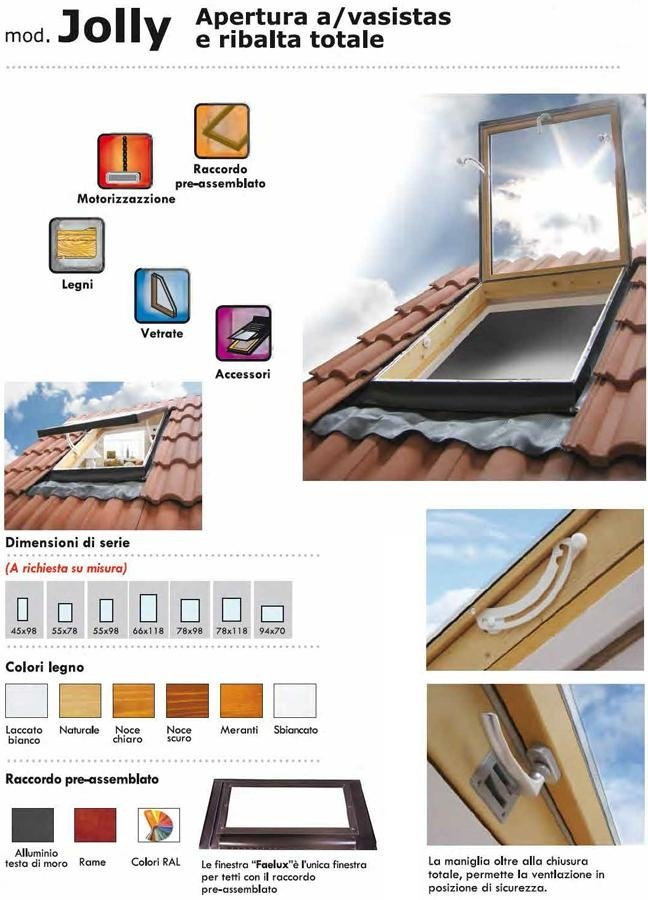 ventanas para techos modelo Jolly