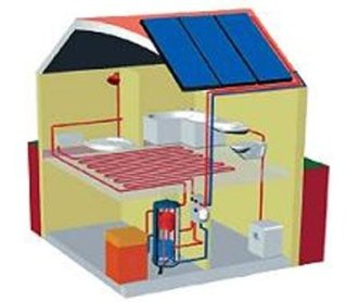 caldaie, riscaldamento autonomo, riscaldamento condominiale