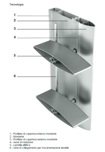 installazione serramenti, montaggio serramenti